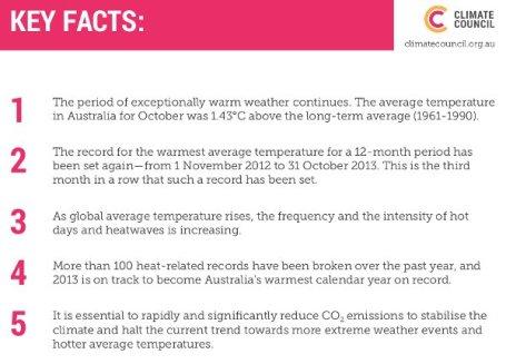 20131112-CC-hot-October