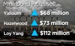 20160415-ABCnews-mine-rehabilitation-bond-increase