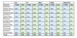 2019-08-12_SydneyRd-User-Survey-perceptions-vs-reality-table